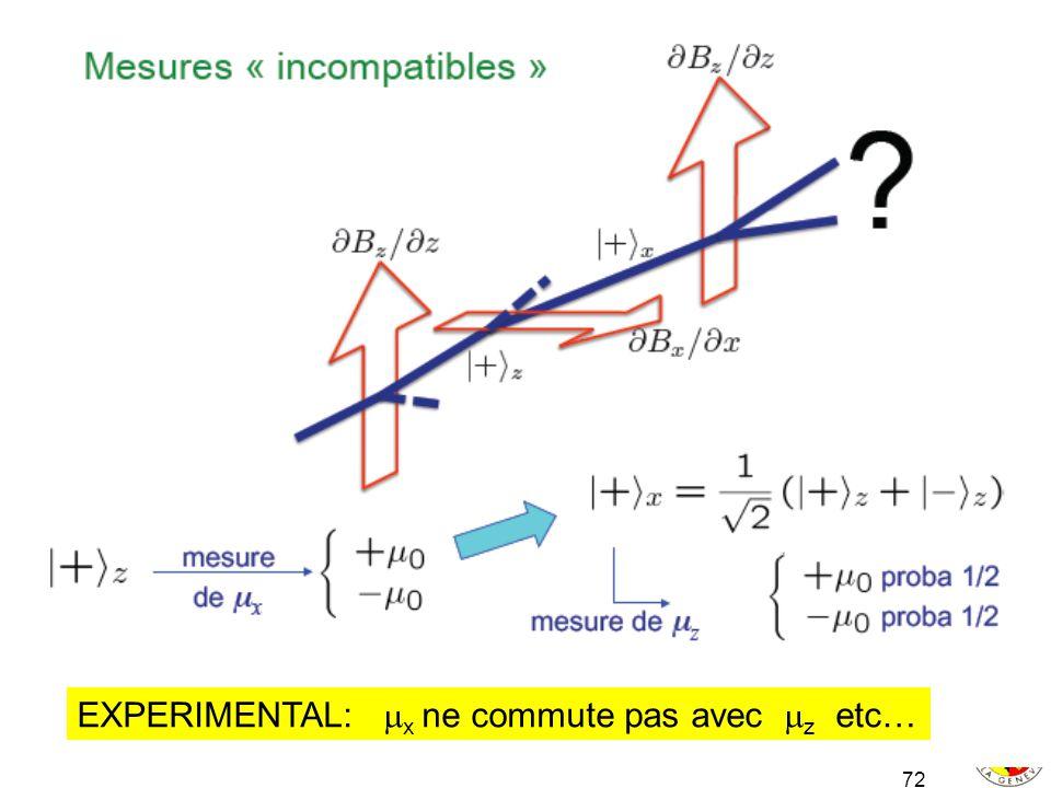 72 EXPERIMENTAL: x ne commute pas avec z etc…