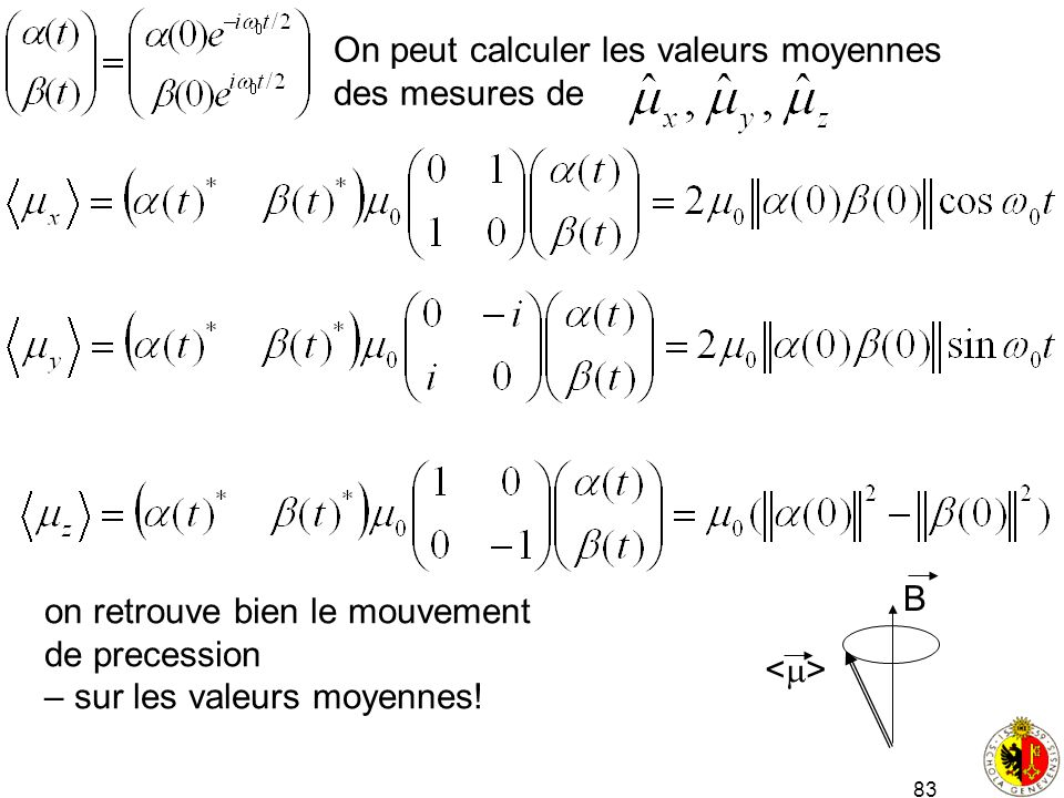 83 On peut calculer les valeurs moyennes des mesures de on retrouve bien le mouvement de precession – sur les valeurs moyennes! B