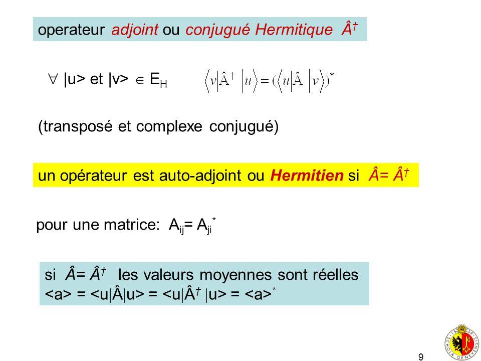 9 operateur adjoint ou conjugué Hermitique |u> et |v> E H (transposé et complexe conjugué) un opérateur est auto-adjoint ou Hermitien si Â= pour u