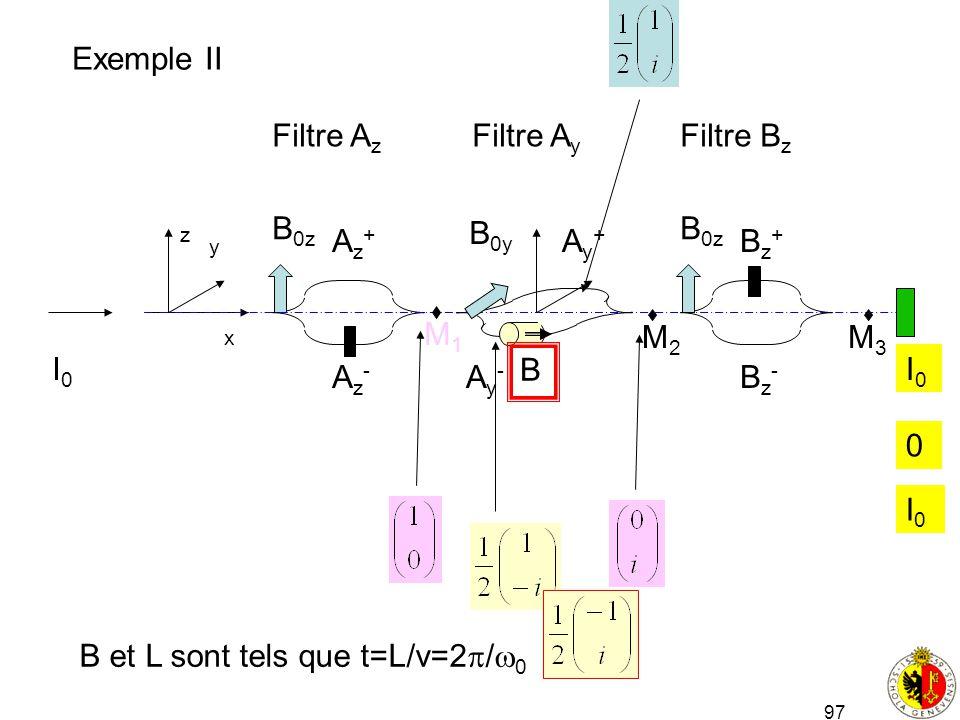 97 x y z Filtre A z Az+Az+ Az-Az- B 0z B 0y Ay+Ay+ Ay-Ay- Filtre A y Filtre B z Bz+Bz+ Bz-Bz- B 0z M1M1 M2M2 M3M3 I0I0 I0I0 Exemple II B B et L sont t