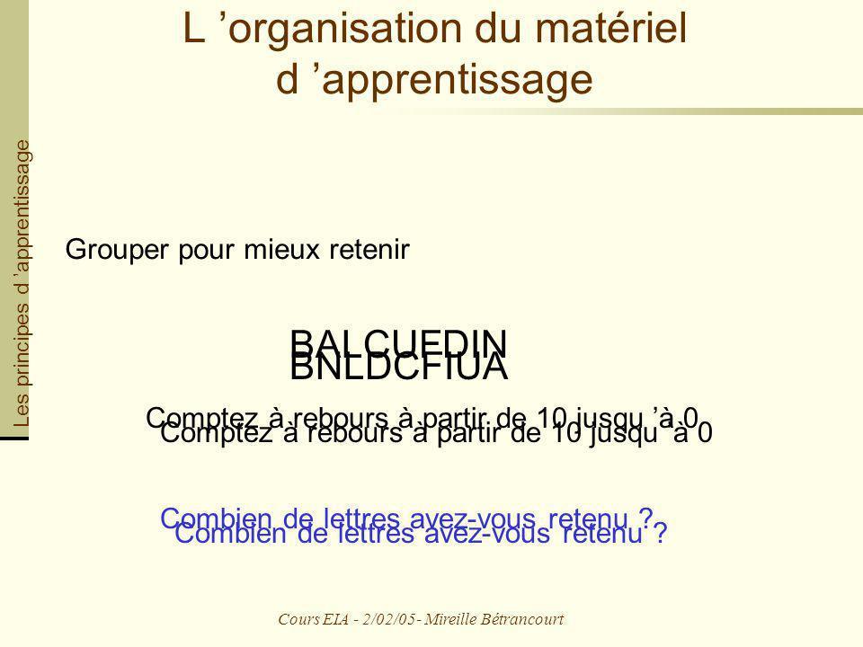 Cours EIA - 2/02/05- Mireille Bétrancourt L organisation du matériel d apprentissage Grouper pour mieux retenir BNLDCFIUA Comptez à rebours à partir d