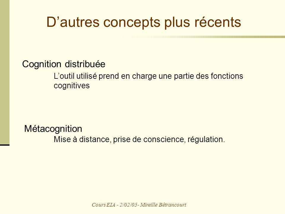 Cours EIA - 2/02/05- Mireille Bétrancourt Dautres concepts plus récents Cognition distribuée Métacognition Mise à distance, prise de conscience, régul
