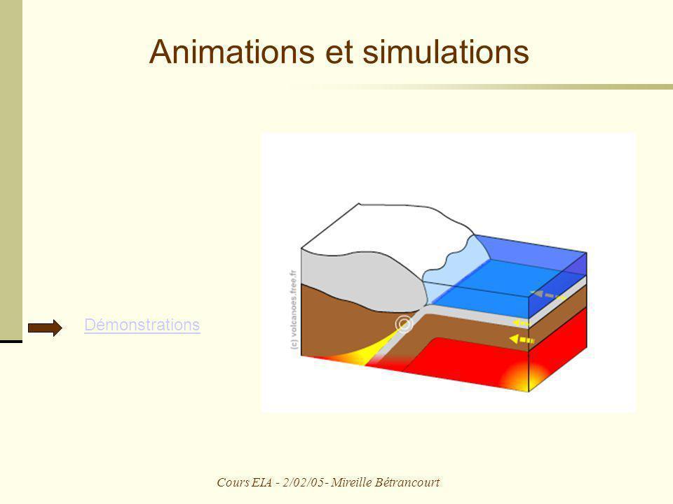Cours EIA - 2/02/05- Mireille Bétrancourt Démonstrations Animations et simulations