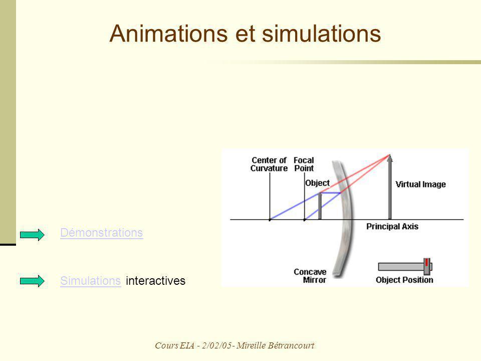 Cours EIA - 2/02/05- Mireille Bétrancourt Démonstrations SimulationsSimulations interactives Animations et simulations