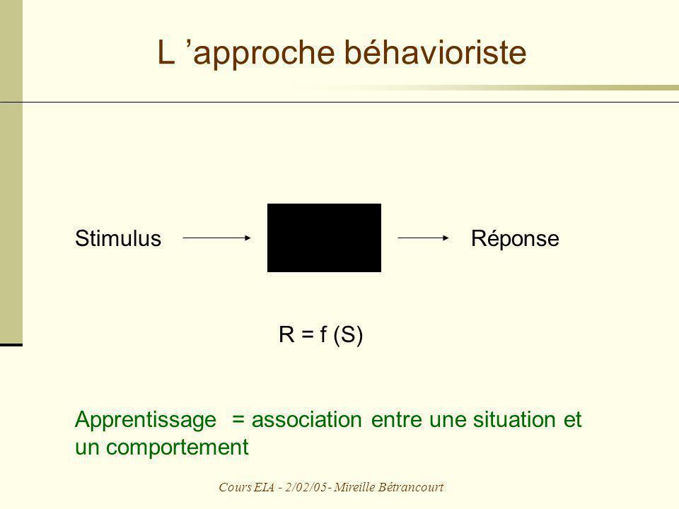 Cours EIA - 2/02/05- Mireille Bétrancourt L approche béhavioriste StimulusRéponse R = f (S) Apprentissage = association entre une situation et un comp