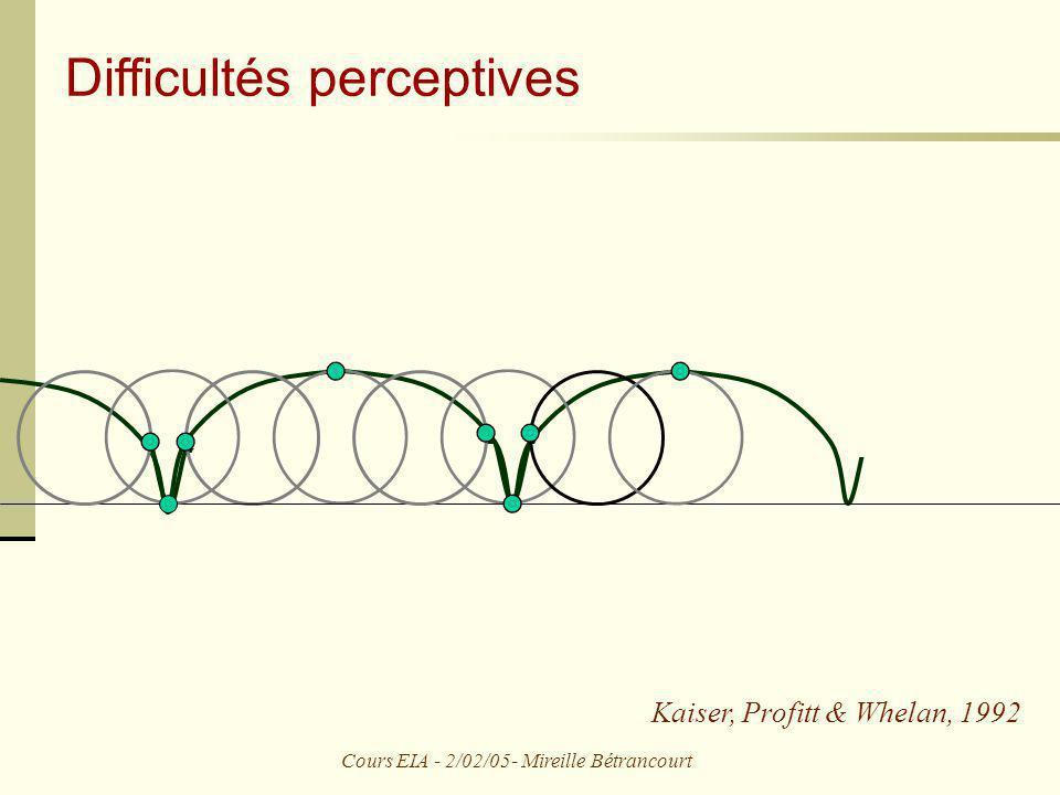 Cours EIA - 2/02/05- Mireille Bétrancourt Kaiser, Profitt & Whelan, 1992 Difficultés perceptives