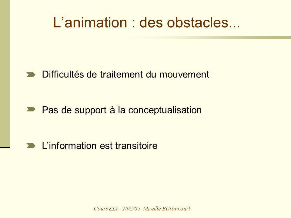 Cours EIA - 2/02/05- Mireille Bétrancourt Lanimation : des obstacles... Difficultés de traitement du mouvement Pas de support à la conceptualisation L