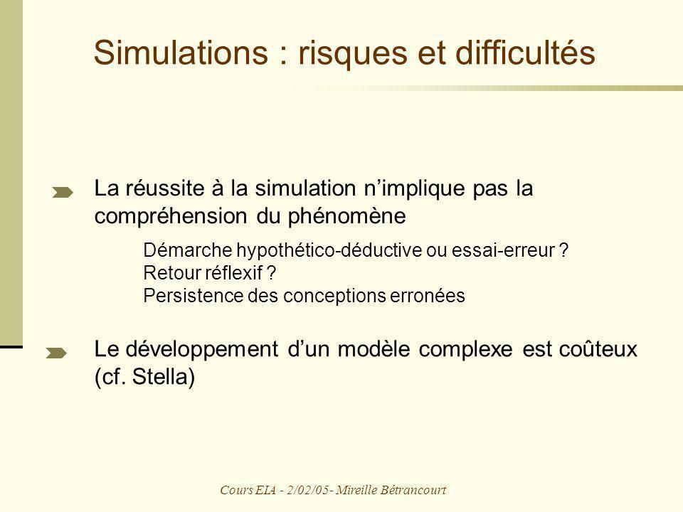 Cours EIA - 2/02/05- Mireille Bétrancourt Simulations : risques et difficultés Démarche hypothético-déductive ou essai-erreur ? Retour réflexif ? Pers