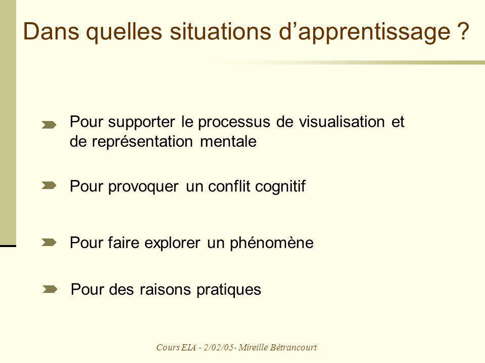 Cours EIA - 2/02/05- Mireille Bétrancourt Dans quelles situations dapprentissage ? Pour provoquer un conflit cognitif Pour faire explorer un phénomène