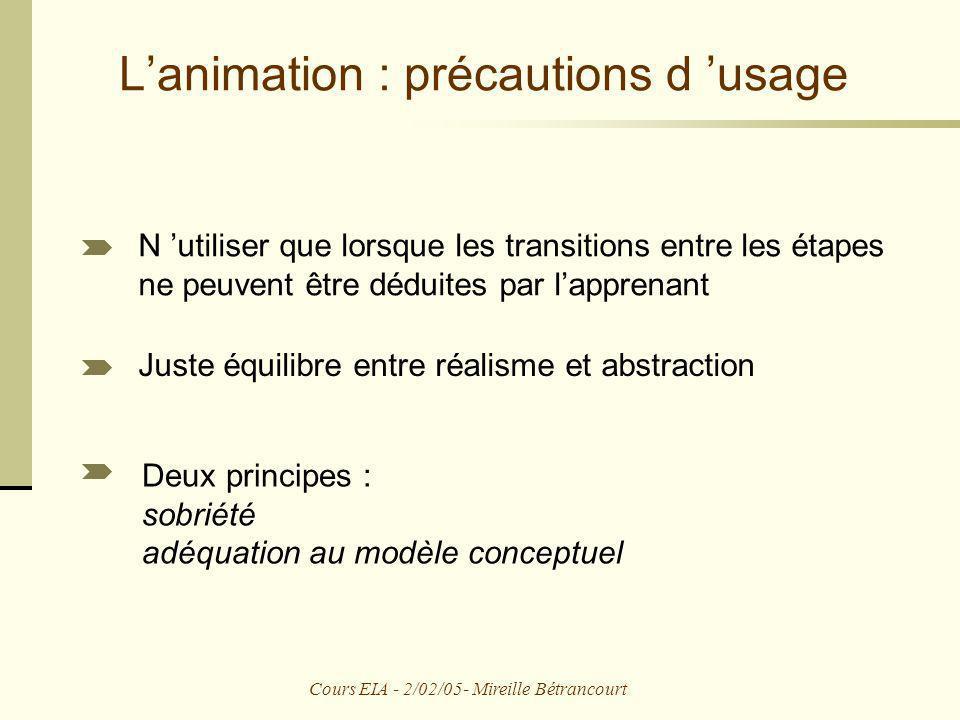 Cours EIA - 2/02/05- Mireille Bétrancourt Lanimation : précautions d usage N utiliser que lorsque les transitions entre les étapes ne peuvent être déd