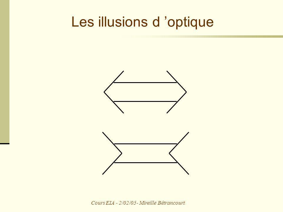 Cours EIA - 2/02/05- Mireille Bétrancourt Les illusions d optique