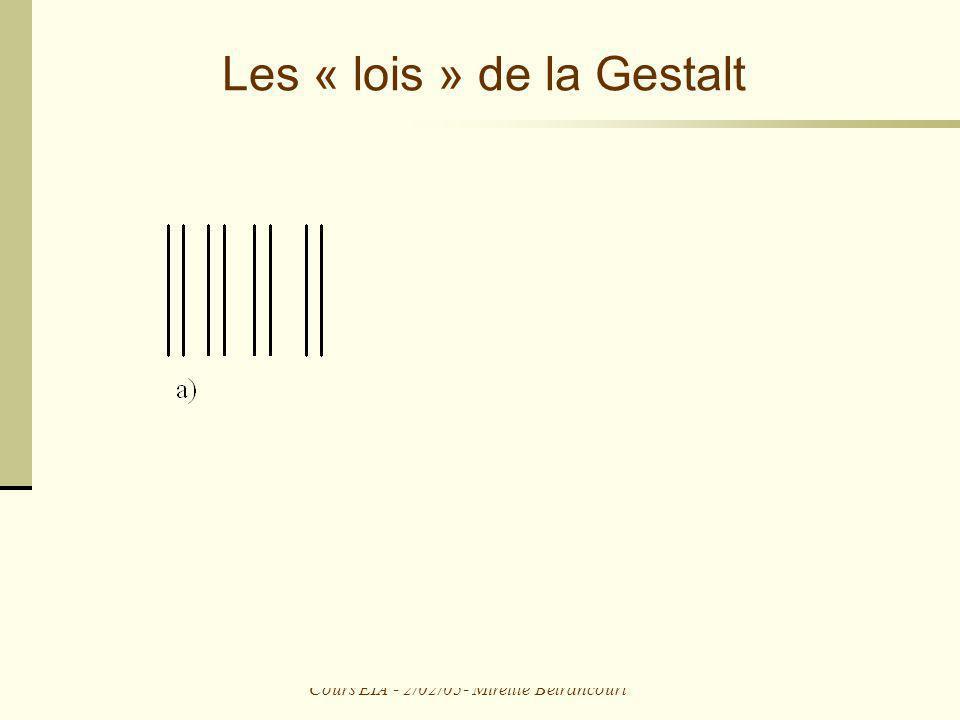 Cours EIA - 2/02/05- Mireille Bétrancourt Une bonne représentation mentale Importance des informations reçues en entrée