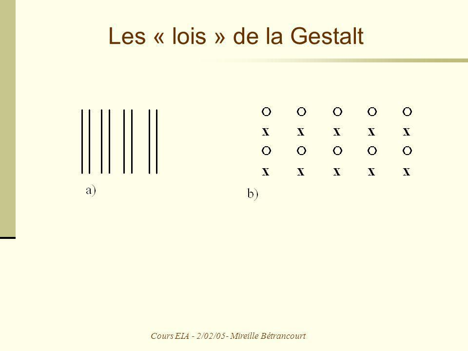 Cours EIA - 2/02/05- Mireille Bétrancourt L organisation du matériel d apprentissage Grouper pour mieux retenir BNLDCFIUA Comptez à rebours à partir de 10 jusqu à 0 BALCUFDIN Combien de lettres avez-vous retenu .