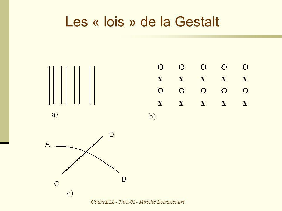 Cours EIA - 2/02/05- Mireille Bétrancourt La résolution de problème La Tour de Hanoï Les principes d apprentissage