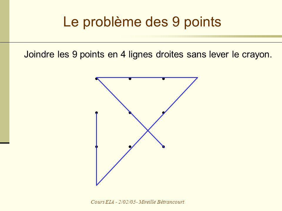 Cours EIA - 2/02/05- Mireille Bétrancourt Le problème des 9 points Joindre les 9 points en 4 lignes droites sans lever le crayon.