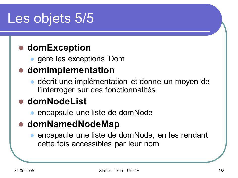 31.05.2005Staf2x - Tecfa - UniGE10 Les objets 5/5 domException gère les exceptions Dom domImplementation décrit une implémentation et donne un moyen de linterroger sur ces fonctionnalités domNodeList encapsule une liste de domNode domNamedNodeMap encapsule une liste de domNode, en les rendant cette fois accessibles par leur nom
