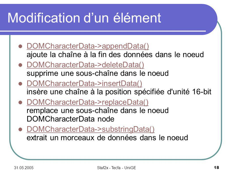 31.05.2005Staf2x - Tecfa - UniGE18 Modification dun élément DOMCharacterData->appendData() ajoute la chaîne à la fin des données dans le noeud DOMCharacterData->appendData() DOMCharacterData->deleteData() supprime une sous-chaîne dans le noeud DOMCharacterData->deleteData() DOMCharacterData->insertData() insère une chaîne à la position spécifiée d unité 16-bit DOMCharacterData->insertData() DOMCharacterData->replaceData() remplace une sous-chaîne dans le noeud DOMCharacterData node DOMCharacterData->replaceData() DOMCharacterData->substringData() extrait un morceaux de données dans le noeud DOMCharacterData->substringData()