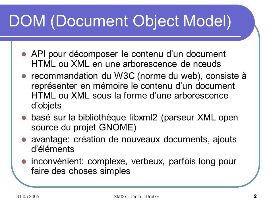 31.05.2005Staf2x - Tecfa - UniGE2 DOM (Document Object Model) API pour décomposer le contenu dun document HTML ou XML en une arborescence de nœuds rec