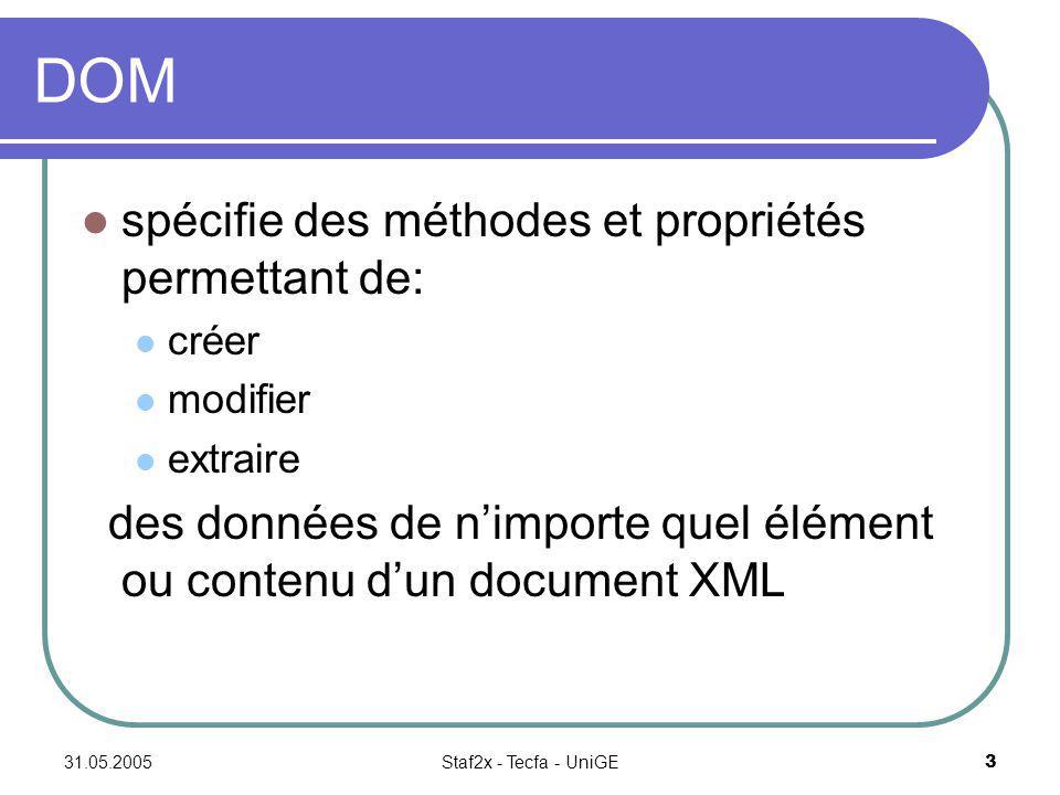 31.05.2005Staf2x - Tecfa - UniGE3 DOM spécifie des méthodes et propriétés permettant de: créer modifier extraire des données de nimporte quel élément ou contenu dun document XML