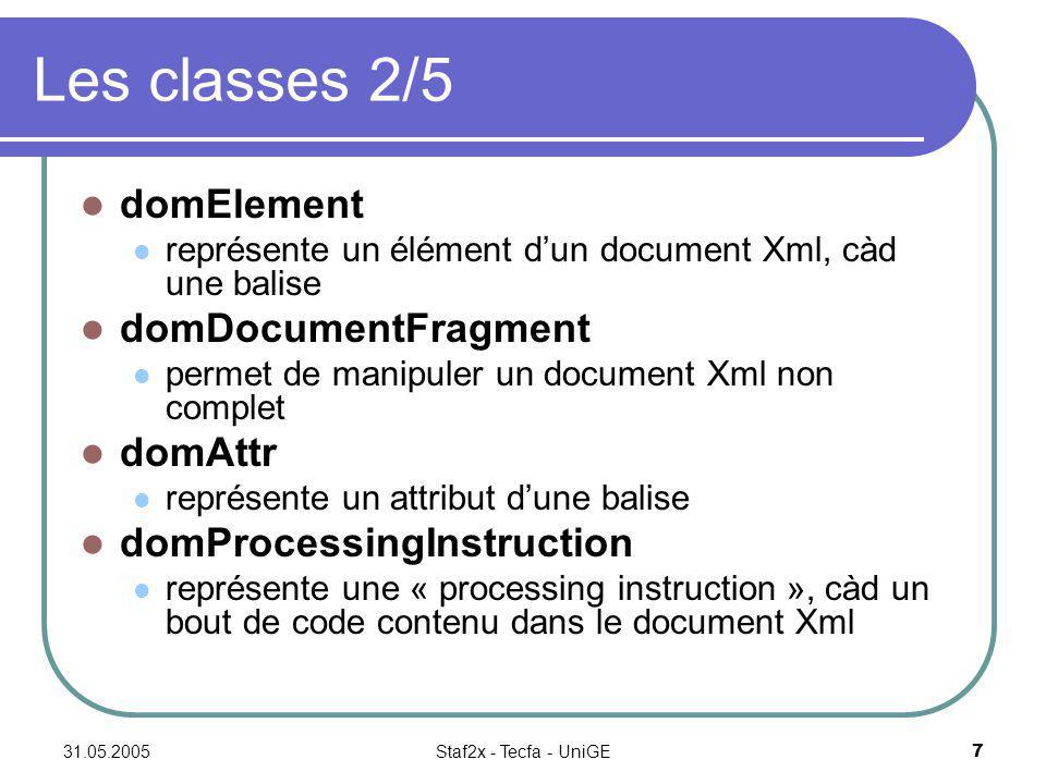 31.05.2005Staf2x - Tecfa - UniGE7 Les classes 2/5 domElement représente un élément dun document Xml, càd une balise domDocumentFragment permet de manipuler un document Xml non complet domAttr représente un attribut dune balise domProcessingInstruction représente une « processing instruction », càd un bout de code contenu dans le document Xml