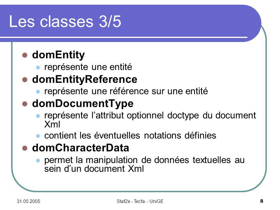 31.05.2005Staf2x - Tecfa - UniGE8 Les classes 3/5 domEntity représente une entité domEntityReference représente une référence sur une entité domDocumentType représente lattribut optionnel doctype du document Xml contient les éventuelles notations définies domCharacterData permet la manipulation de données textuelles au sein dun document Xml