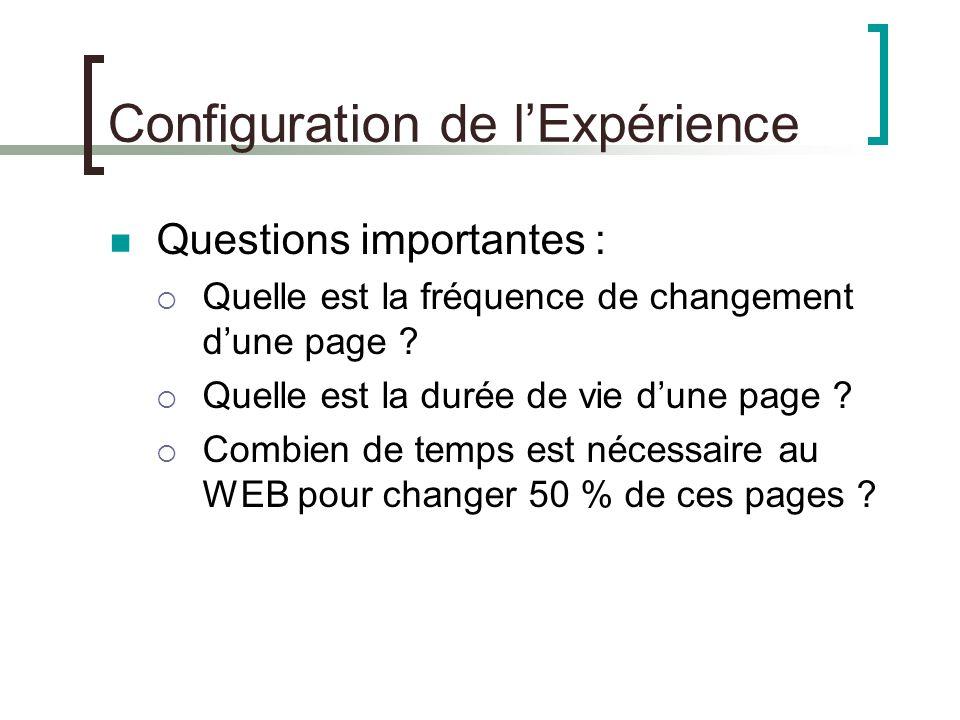 Configuration de lExpérience Questions importantes : Quelle est la fréquence de changement dune page .