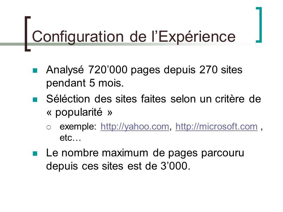 Configuration de lExpérience Analysé 720000 pages depuis 270 sites pendant 5 mois.