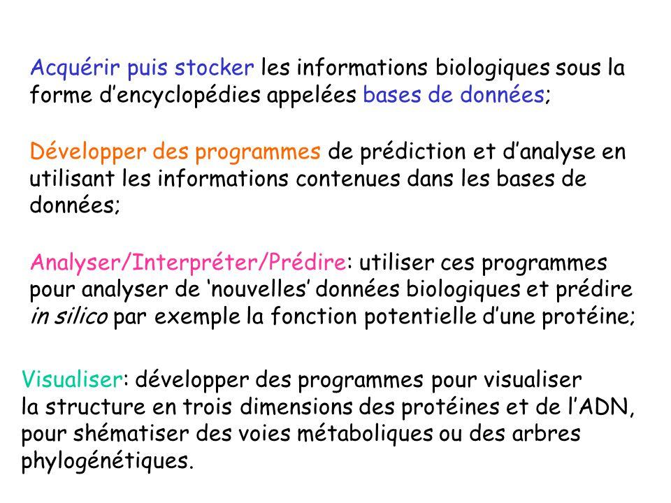 Acquérir puis stocker les informations biologiques sous la forme dencyclopédies appelées bases de données; Visualiser: développer des programmes pour
