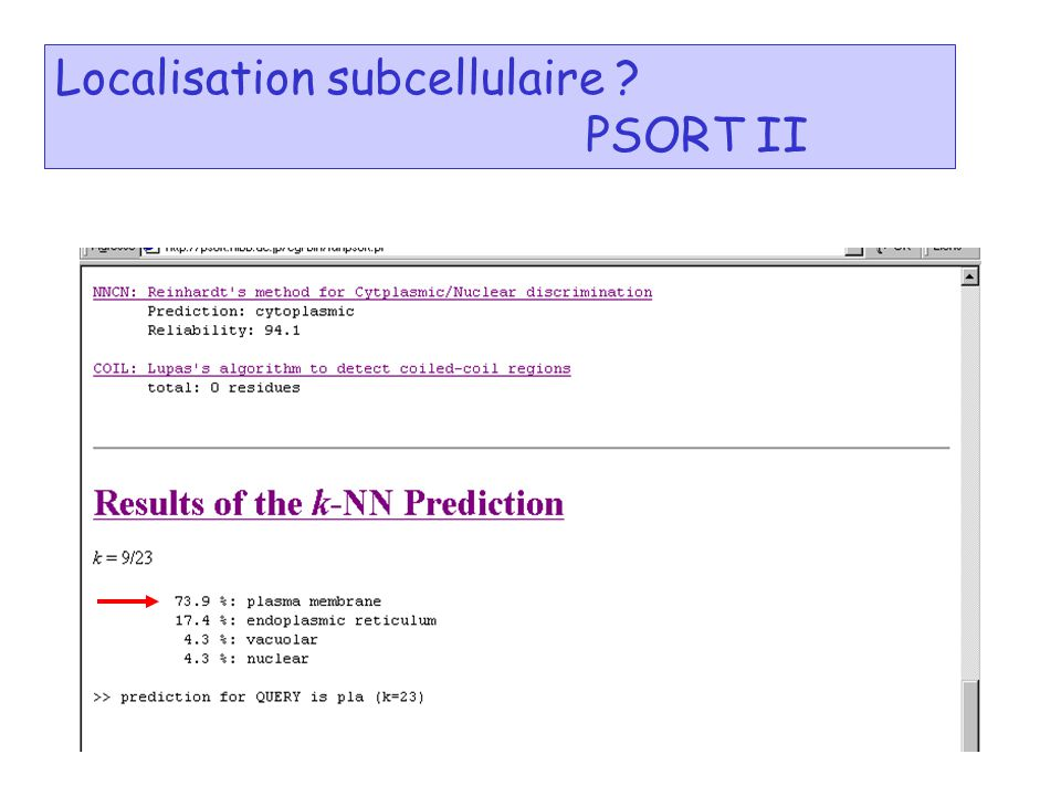 Localisation subcellulaire ? PSORT II