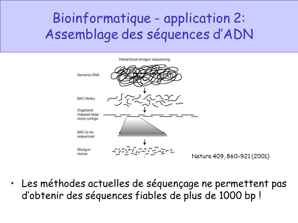 Bioinformatique - application 2: Assemblage des séquences dADN -> Reconstruire la séquence complète dun génome ou dun morceau de chromosome (« contig ») à partir de séquences de 1000 bp; Pas du tout trivial parce que: (a) il y a des erreurs de séquence; (b) il y a des régions répétitives.