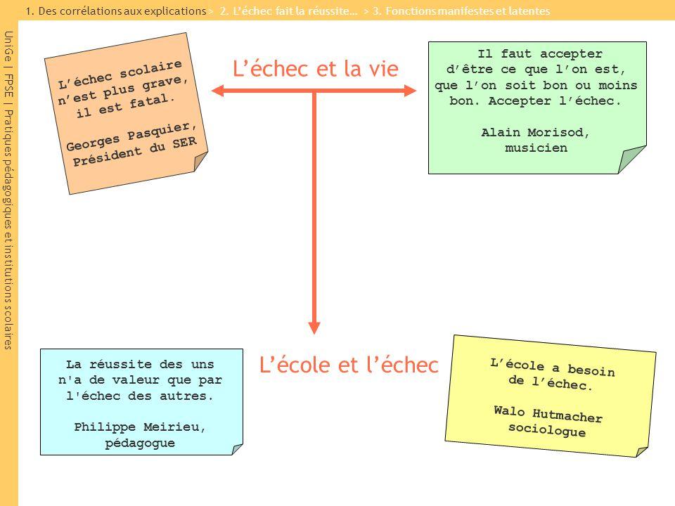 UniGe | FPSE | Pratiques pédagogiques et institutions scolaires La réussite des uns n'a de valeur que par l'échec des autres. Philippe Meirieu, pédago