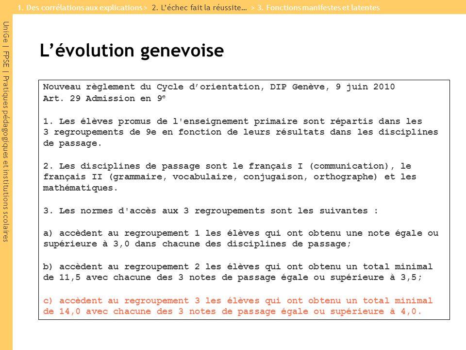 UniGe | FPSE | Pratiques pédagogiques et institutions scolaires Nouveau règlement du Cycle dorientation, DIP Genève, 9 juin 2010 Art. 29 Admission en