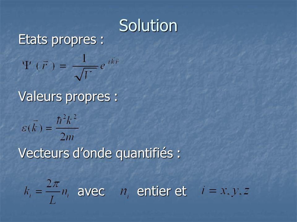 Etats propres : Valeurs propres : Vecteurs donde quantifiés : avec entier et Solution