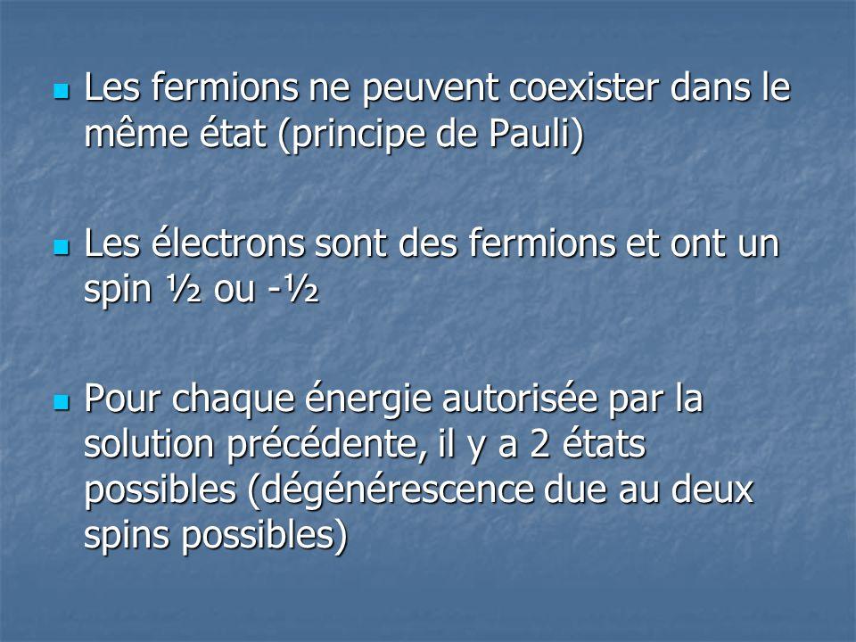 Les fermions ne peuvent coexister dans le même état (principe de Pauli) Les fermions ne peuvent coexister dans le même état (principe de Pauli) Les él