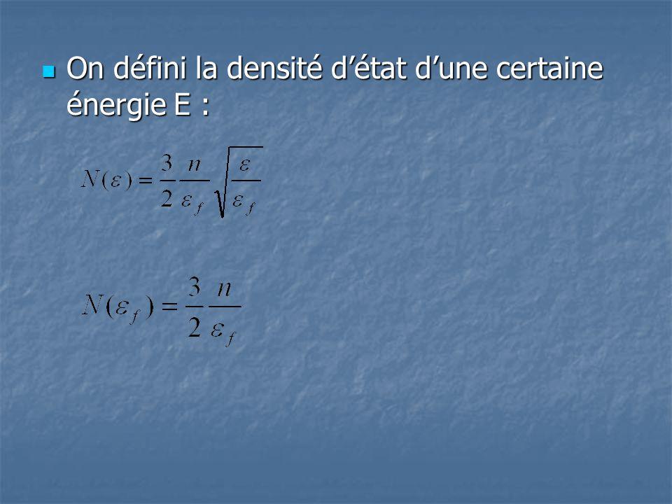 On défini la densité détat dune certaine énergie E : On défini la densité détat dune certaine énergie E :