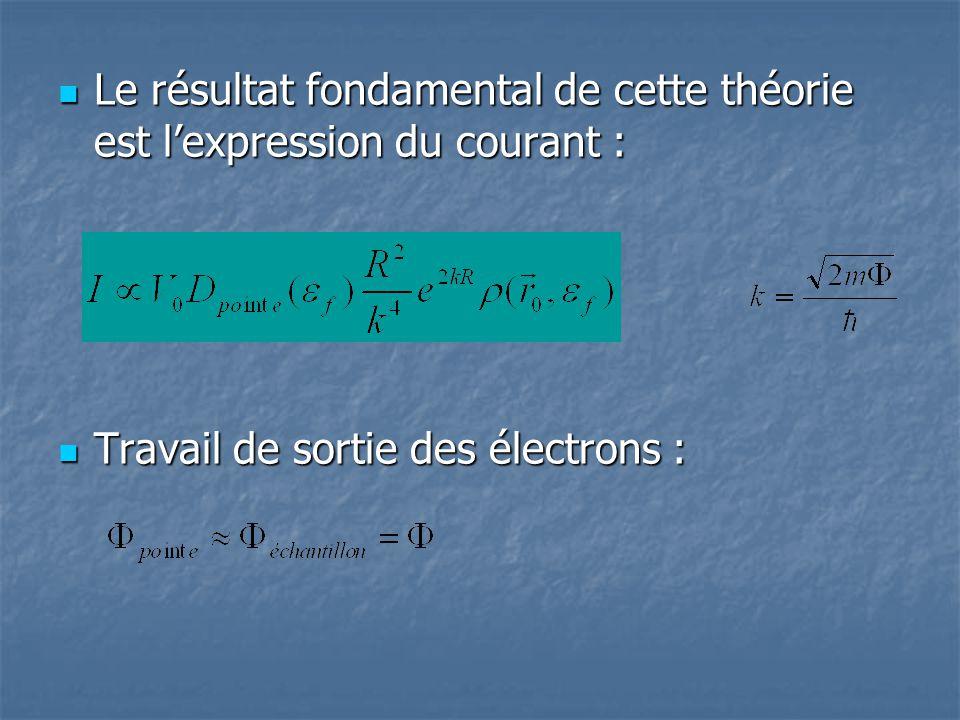 Le résultat fondamental de cette théorie est lexpression du courant : Le résultat fondamental de cette théorie est lexpression du courant : Travail de