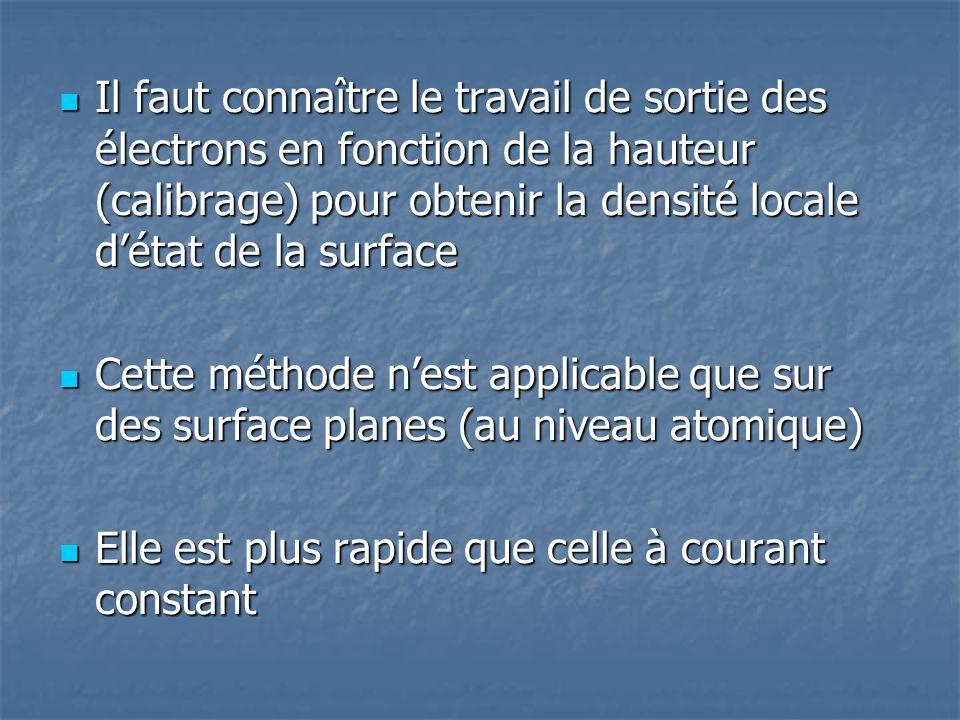 Il faut connaître le travail de sortie des électrons en fonction de la hauteur (calibrage) pour obtenir la densité locale détat de la surface Il faut