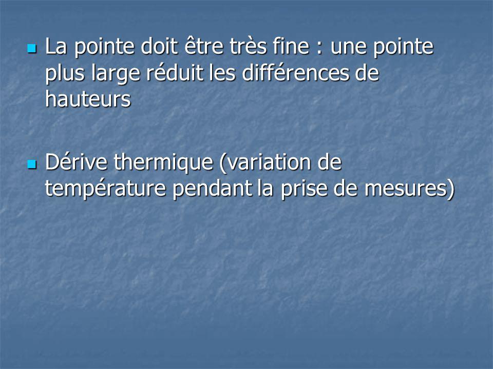 La pointe doit être très fine : une pointe plus large réduit les différences de hauteurs La pointe doit être très fine : une pointe plus large réduit