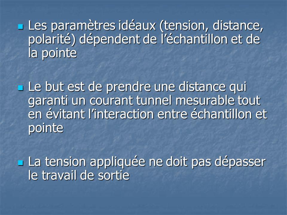 Les paramètres idéaux (tension, distance, polarité) dépendent de léchantillon et de la pointe Les paramètres idéaux (tension, distance, polarité) dépe