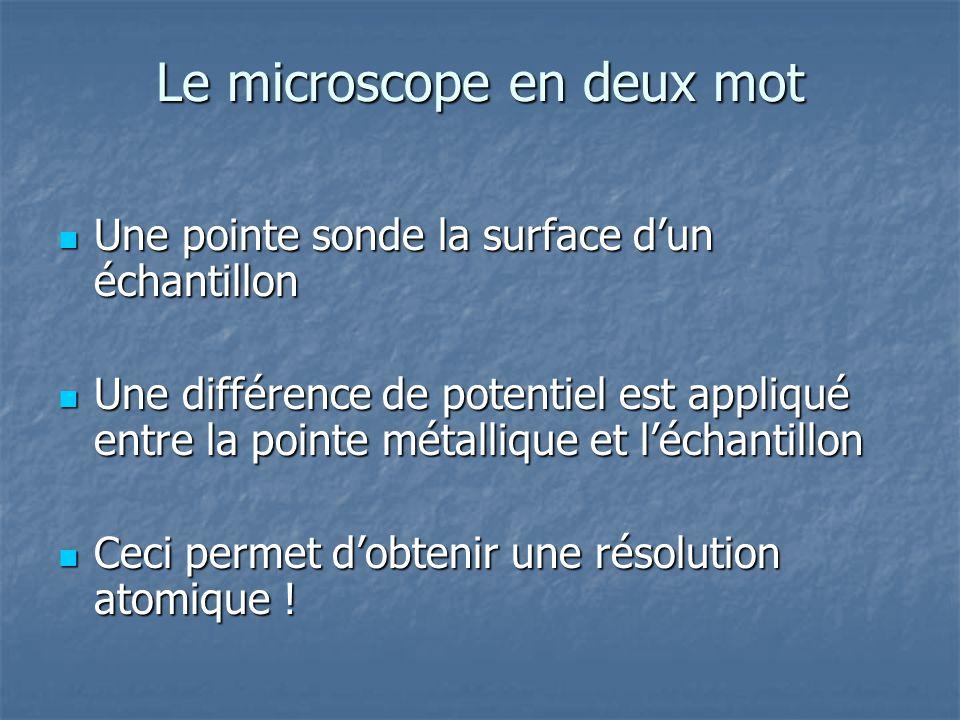 Le microscope en deux mot Une pointe sonde la surface dun échantillon Une pointe sonde la surface dun échantillon Une différence de potentiel est appl