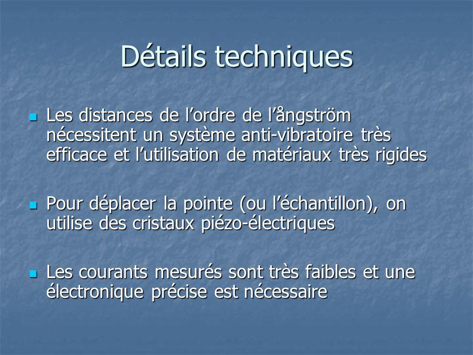Détails techniques Les distances de lordre de långström nécessitent un système anti-vibratoire très efficace et lutilisation de matériaux très rigides