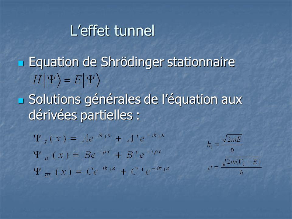 Leffet tunnel Equation de Shrödinger stationnaire Equation de Shrödinger stationnaire Solutions générales de léquation aux dérivées partielles : Solut