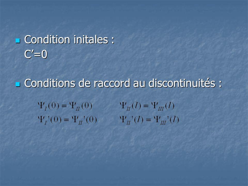 Condition initales : Condition initales :C=0 Conditions de raccord au discontinuités : Conditions de raccord au discontinuités :