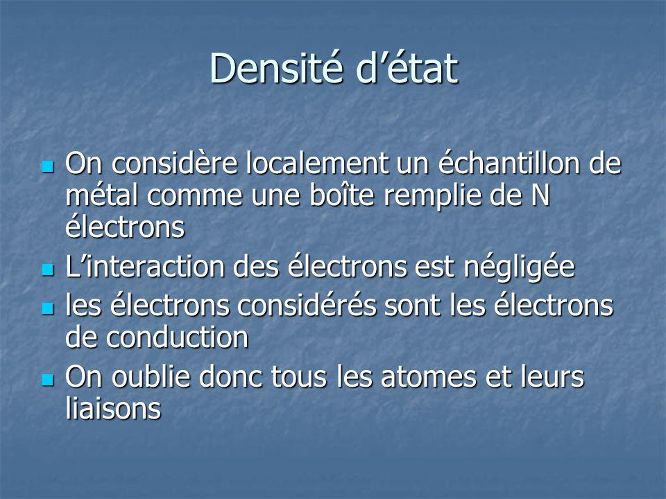 Densité détat On considère localement un échantillon de métal comme une boîte remplie de N électrons On considère localement un échantillon de métal c