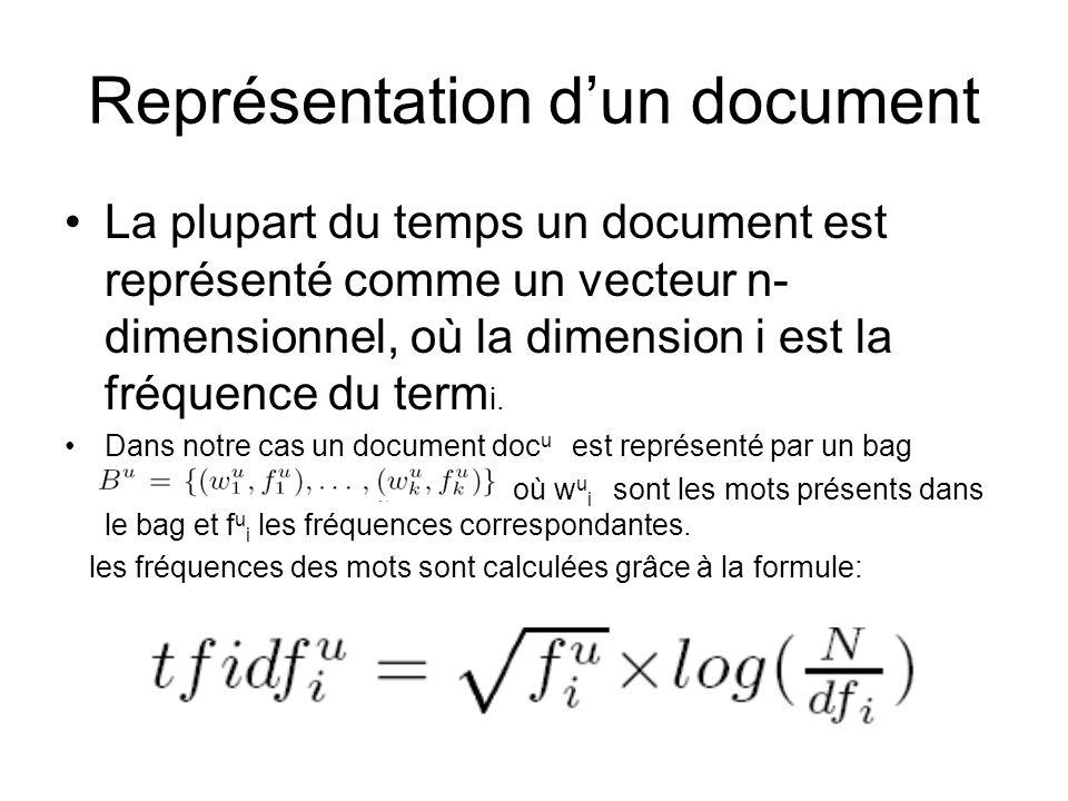 Représentation dun document La plupart du temps un document est représenté comme un vecteur n- dimensionnel, où la dimension i est la fréquence du term i.