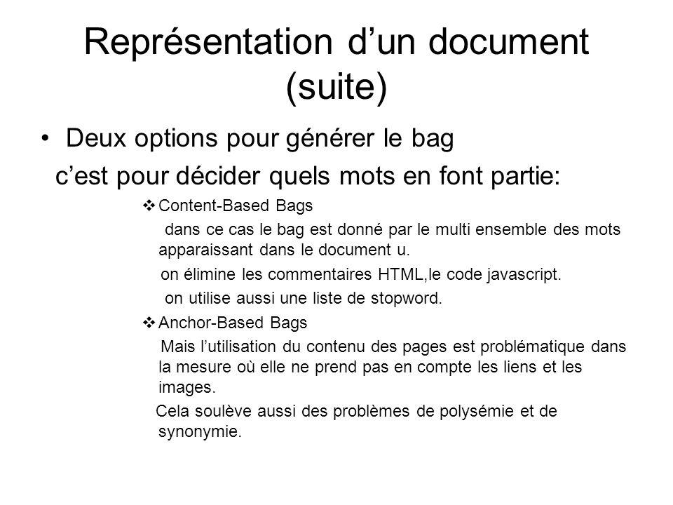 Représentation dun document (suite) Deux options pour générer le bag cest pour décider quels mots en font partie: Content-Based Bags dans ce cas le bag est donné par le multi ensemble des mots apparaissant dans le document u.