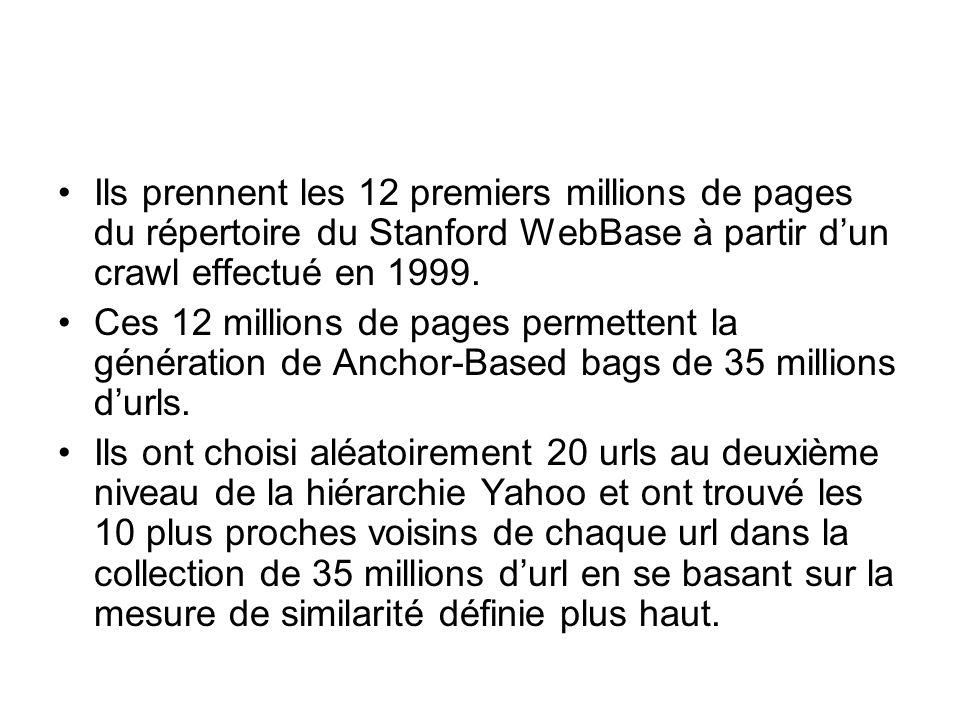 Ils prennent les 12 premiers millions de pages du répertoire du Stanford WebBase à partir dun crawl effectué en 1999.