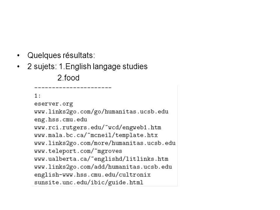 Quelques résultats: 2 sujets: 1.English langage studies 2.food