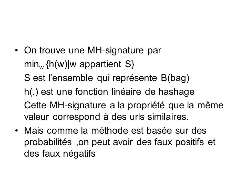 On trouve une MH-signature par min w {h(w)|w appartient S} S est lensemble qui représente B(bag) h(.) est une fonction linéaire de hashage Cette MH-signature a la propriété que la même valeur correspond à des urls similaires.
