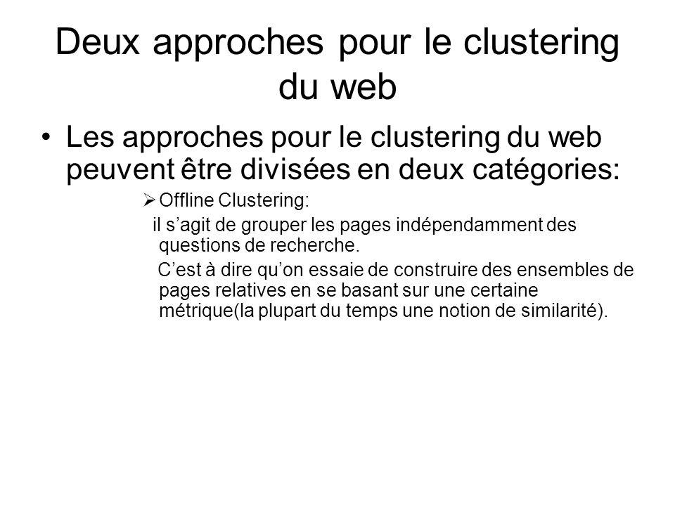 Deux approches pour le clustering du web(suite) Online Clustering: Dans ce cas le clustering est fait par rapport aux questions de recherche selon une matière donnée.